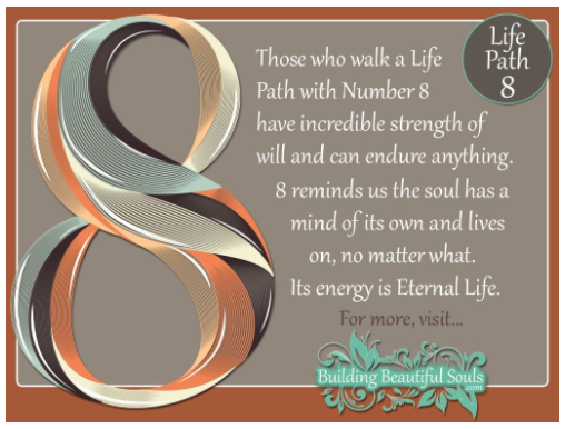 Numerology Path 8